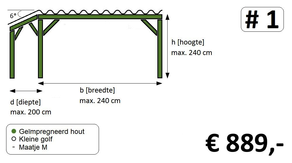 prijs fietsenhokken - versie 1_01